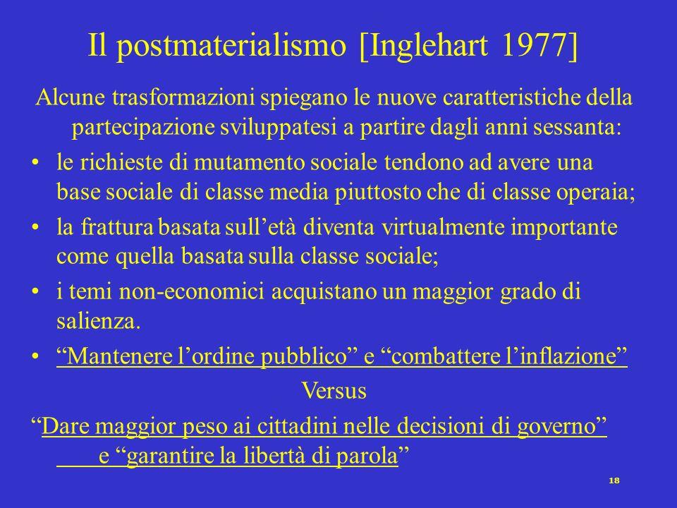 Il postmaterialismo [Inglehart 1977]